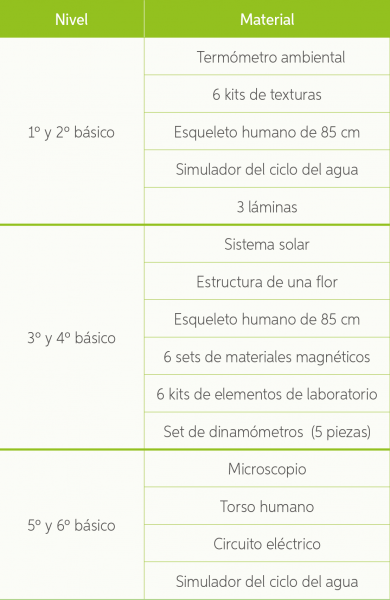 tabla_ciencias_naturalez